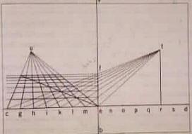 AlbertidiagramATL